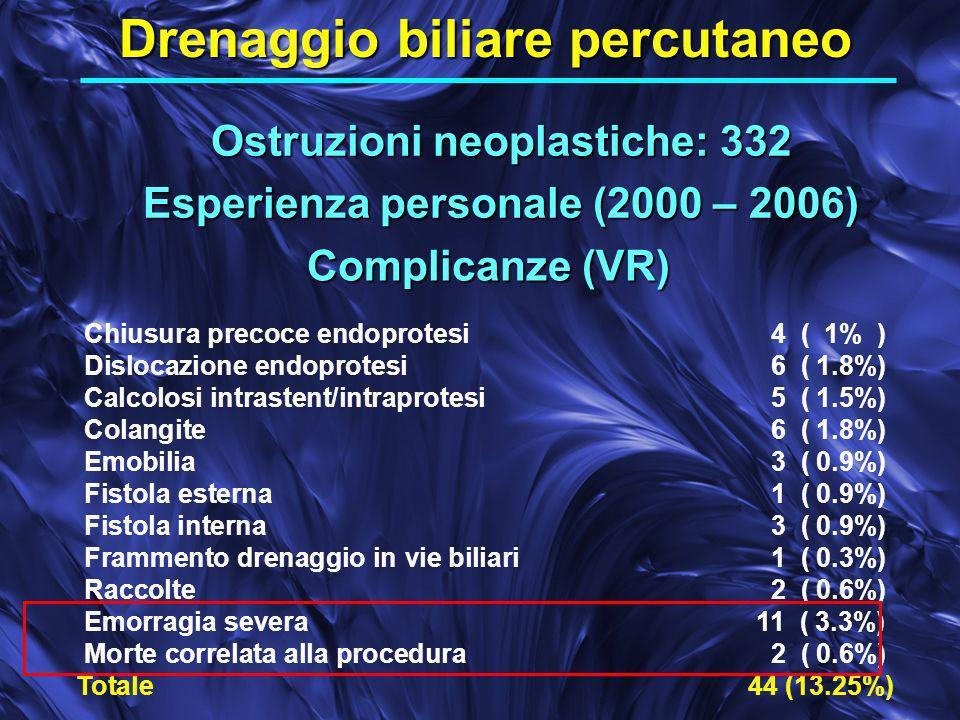 Complicanze (VR) Chiusura precoce endoprotesi 4 ( 1% ) Dislocazione endoprotesi 6 ( 1.8%) Calcolosi intrastent/intraprotesi 5 ( 1.5%) Colangite 6 ( 1.8%) Emobilia 3 ( 0.9%) Fistola esterna 1 ( 0.9%) Fistola interna 3 ( 0.9%) Frammento drenaggio in vie biliari 1 ( 0.3%) Raccolte 2 ( 0.6%) Emorragia severa11 ( 3.3%) Morte correlata alla procedura 2 ( 0.6%) Totale44 (13.25%) Drenaggio biliare percutaneo Ostruzioni neoplastiche: 332 Esperienza personale (2000 – 2006)