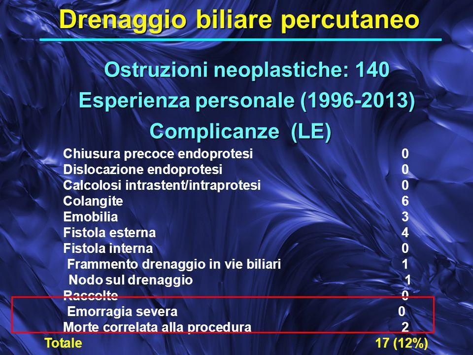Complicanze (LE) Chiusura precoce endoprotesi 0 Dislocazione endoprotesi 0 Calcolosi intrastent/intraprotesi 0 Colangite 6 Emobilia 3 Fistola esterna