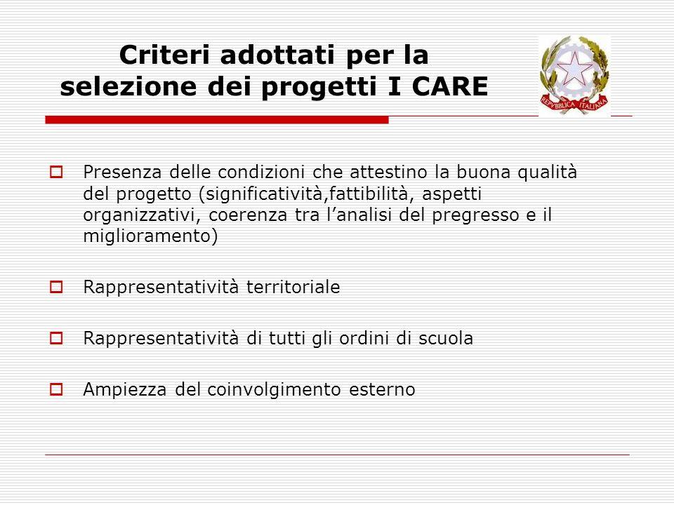 Criteri adottati per la selezione dei progetti I CARE Presenza delle condizioni che attestino la buona qualità del progetto (significatività,fattibili