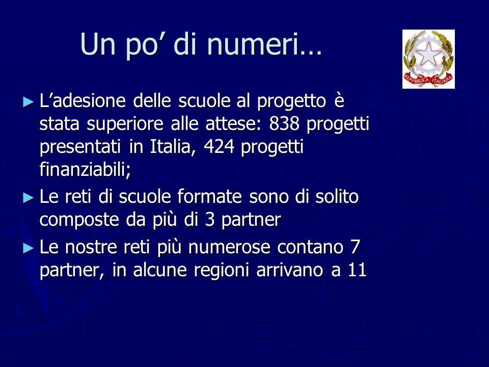 Un po di numeri… Ladesione delle scuole al progetto è stata superiore alle attese: 838 progetti presentati in Italia, 424 progetti finanziabili; Le reti di scuole formate sono di solito composte da più di 3 partner Le nostre reti più numerose contano 7 partner, in alcune regioni arrivano a 11