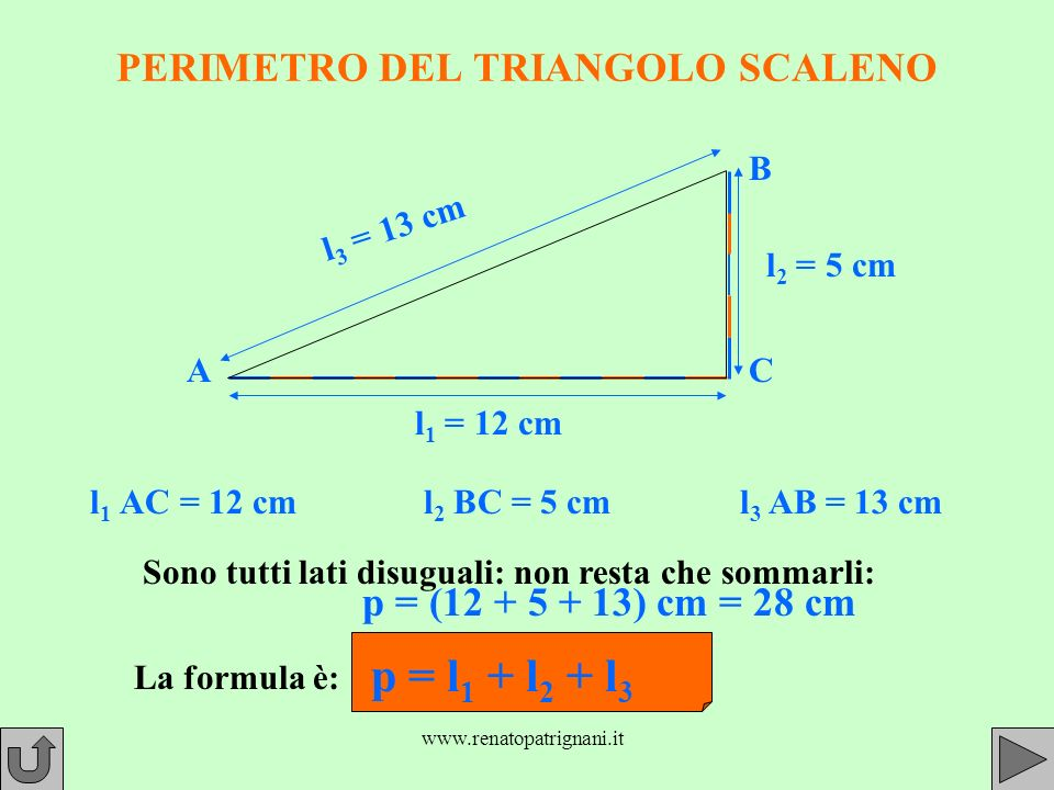 www.renatopatrignani.it PERIMETRO DEL TRIANGOLO SCALENO AC B l1 l1 AC = 12 cml2 l2 BC = 5 cm l 1 = 12 cm l 2 = 5 cm l 3 = 1 3 c m l 3 AB = 13 cm Sono tutti lati disuguali: non resta che sommarli: p = (12 + 5 + 13) cm = 28 cm La formula è: p = l 1 + l 2 + l 3
