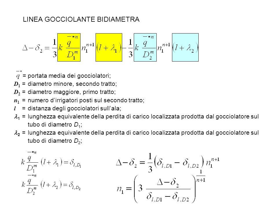 =portata media dei gocciolatori; D 1 =diametro minore, secondo tratto; D 2 =diametro maggiore, primo tratto; n 1 =numero dirrigatori posti sul secondo