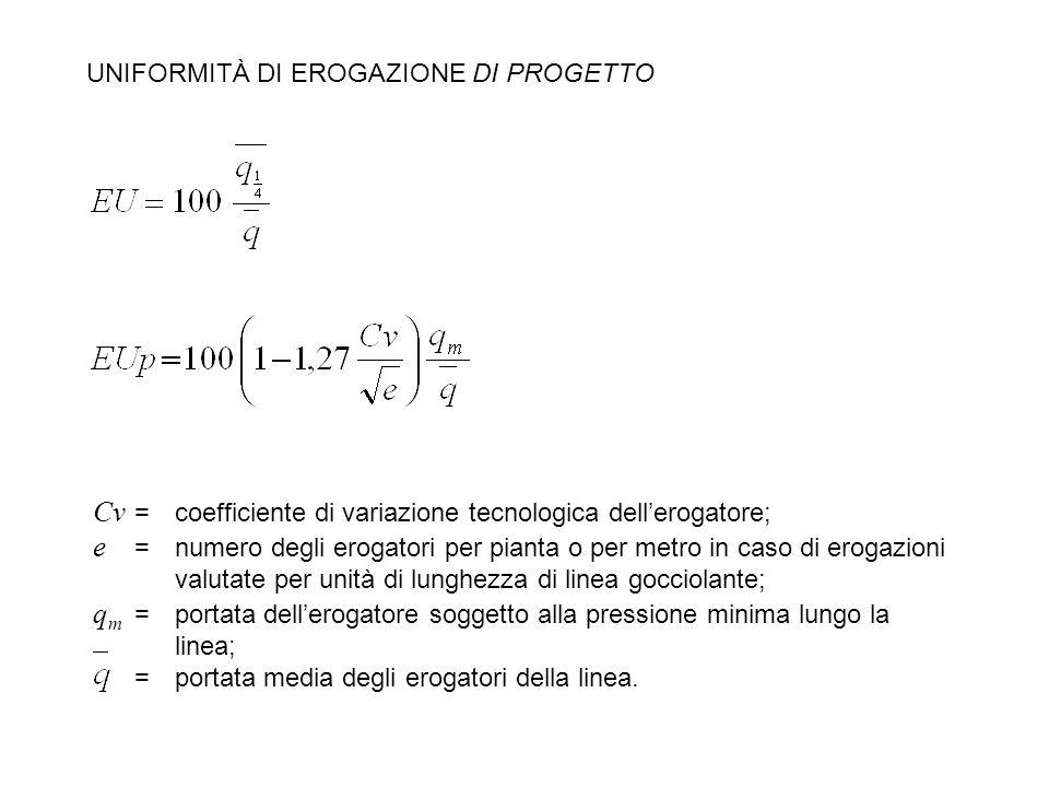 UNIFORMITÀ DI EROGAZIONE DI PROGETTO Cv =coefficiente di variazione tecnologica dellerogatore; e =numero degli erogatori per pianta o per metro in cas