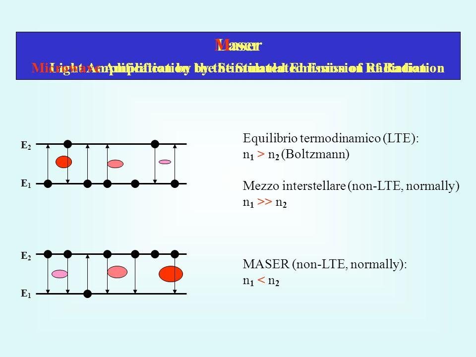 Laser Light Amplification by the Stimulated Emission of Radiation Maser Microwave Amplification by the Stimulated Emission of Radiation E2E2 E1E1 Equilibrio termodinamico (LTE): n 1 > n 2 (Boltzmann) Mezzo interstellare (non-LTE, normally) n 1 >> n 2 E2E2 E1E1 MASER (non-LTE, normally): n 1 < n 2