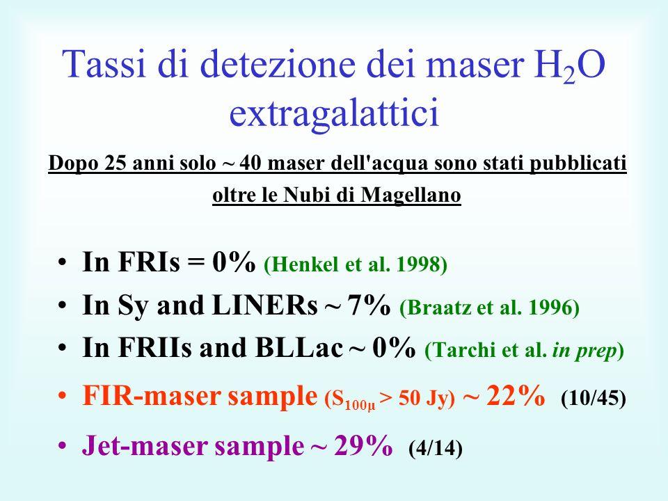 Tassi di detezione dei maser H 2 O extragalattici In FRIs = 0% (Henkel et al.