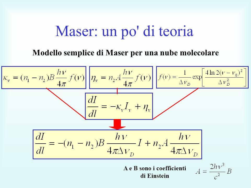 Modello semplice di Maser per una nube molecolare Maser: un po di teoria A e B sono i coefficienti di Einstein