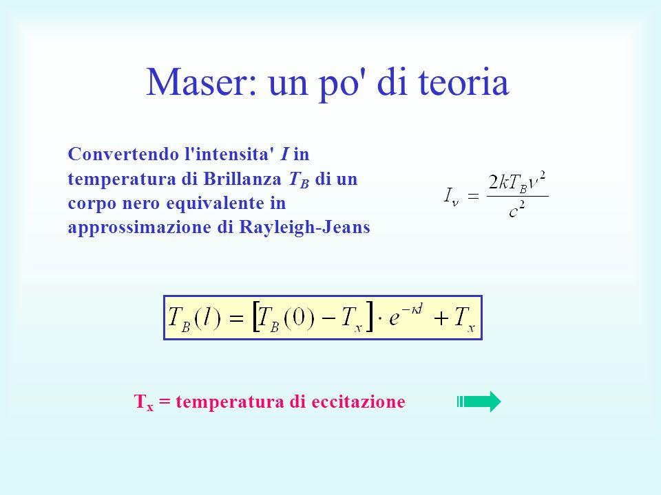 Convertendo l intensita I in temperatura di Brillanza T B di un corpo nero equivalente in approssimazione di Rayleigh-Jeans T x = temperatura di eccitazione