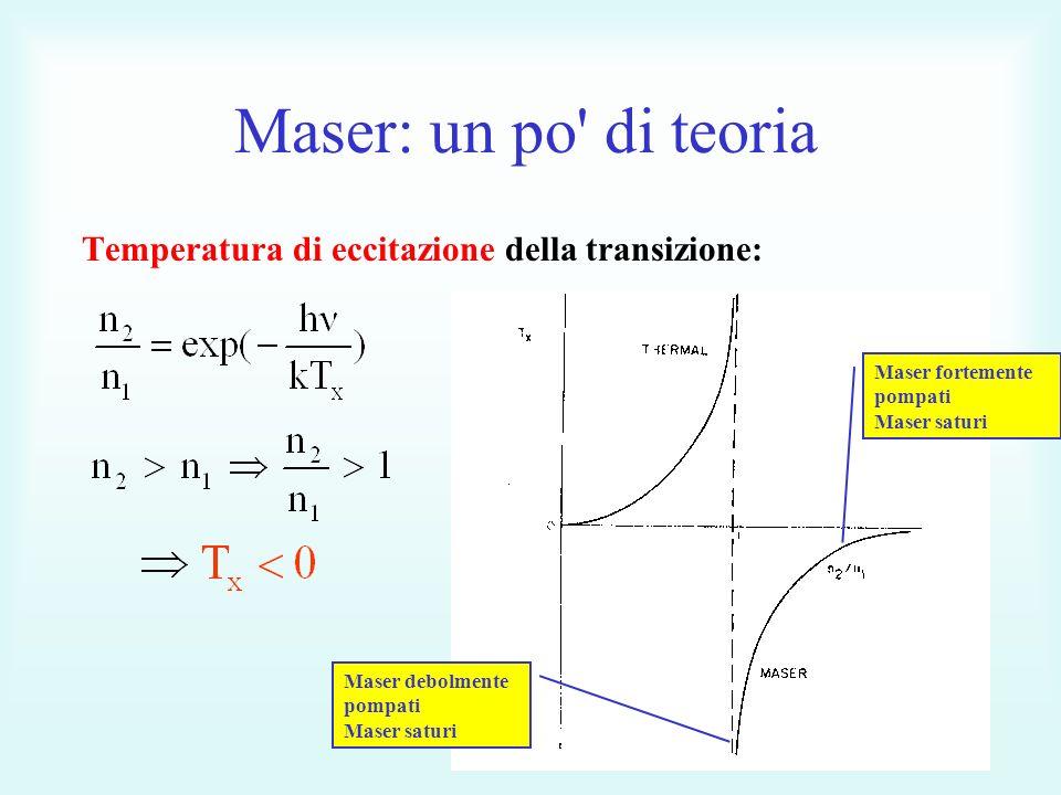 Temperatura di eccitazione della transizione: Maser: un po di teoria Maser debolmente pompati Maser saturi Maser fortemente pompati Maser saturi