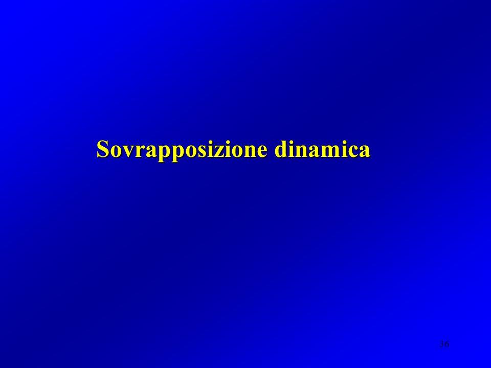 36 Sovrapposizione dinamica