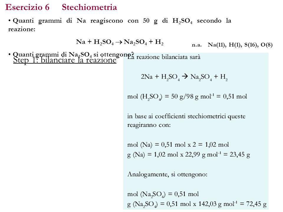 Esercizio 6Stechiometria Quanti grammi di Na reagiscono con 50 g di H 2 SO 4 secondo la reazione: Na + H 2 SO 4 Na 2 SO 4 + H 2 Quanti grammi di Na 2