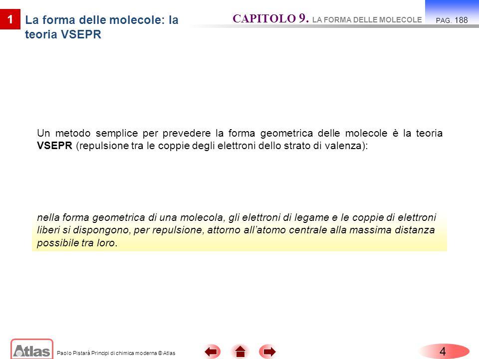 Paolo Pistarà Principi di chimica moderna © Atlas Secondo il numero di coppie elettroniche disposte intorno allatomo centrale si può avere una forma geometrica: 5 CAPITOLO 9.