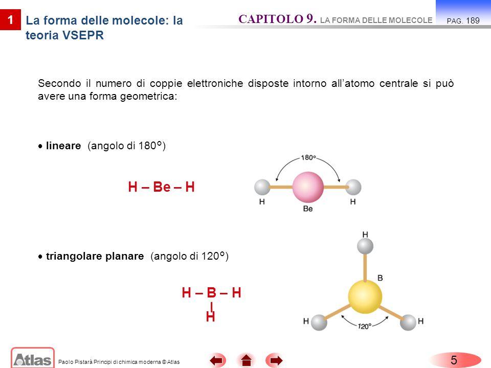 Paolo Pistarà Principi di chimica moderna © Atlas Secondo il numero di coppie elettroniche disposte intorno allatomo centrale si può avere una forma g