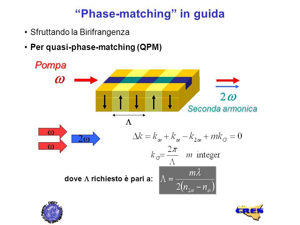 Phase-matching in guida Sfruttando la Birifrangenza Per quasi-phase-matching (QPM) Pompa Seconda armonica dove richiesto è pari a: