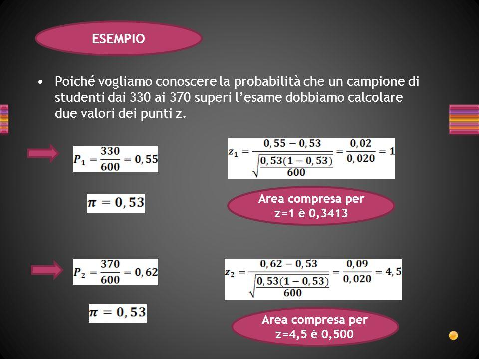 Per conoscere la probabilità è necessario fare la differenza tra i due valori ottenuti