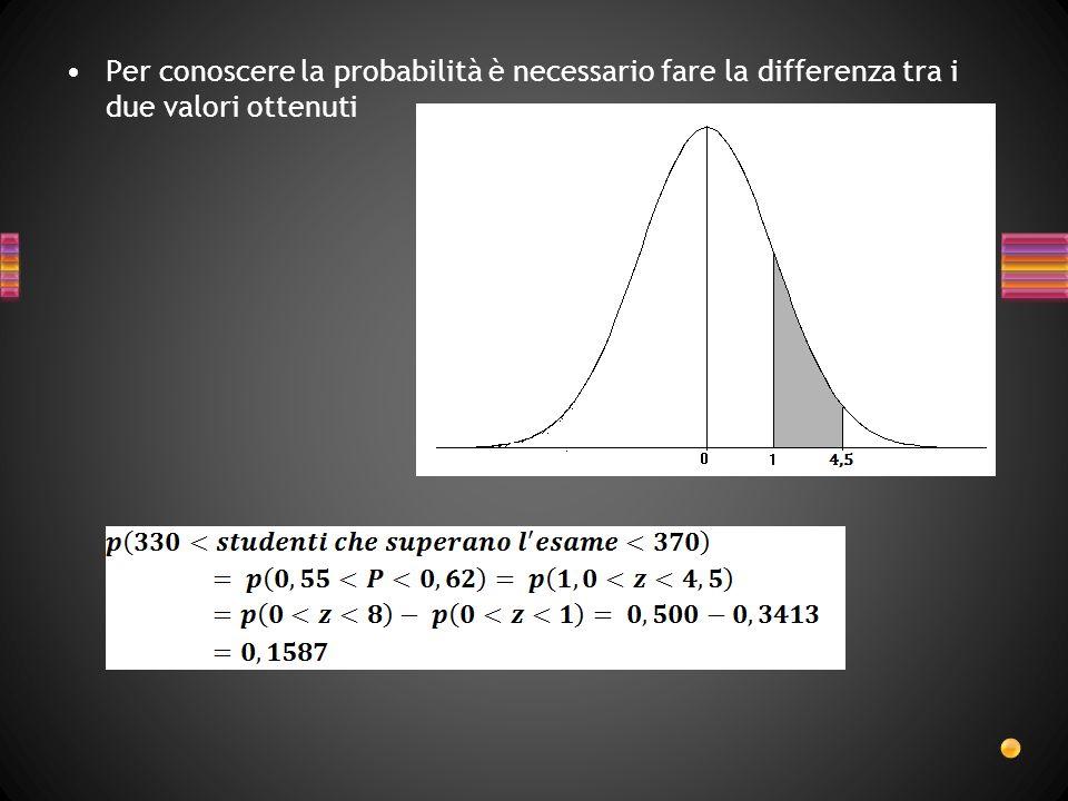 Nel caso di variabili su scala a intervalli In questo caso usiamo la media e la deviazione standard della distribuzione campionaria Attraverso le distribuzioni campionarie, partendo dai dati rilevati su un campione,è possibile determinare un intervallo di valori allinterno del quale ricade con una certa probabilità la media della popolazione INTERVALLO DI FIDUCIA O INTERVALLO DI CONFIDENZA