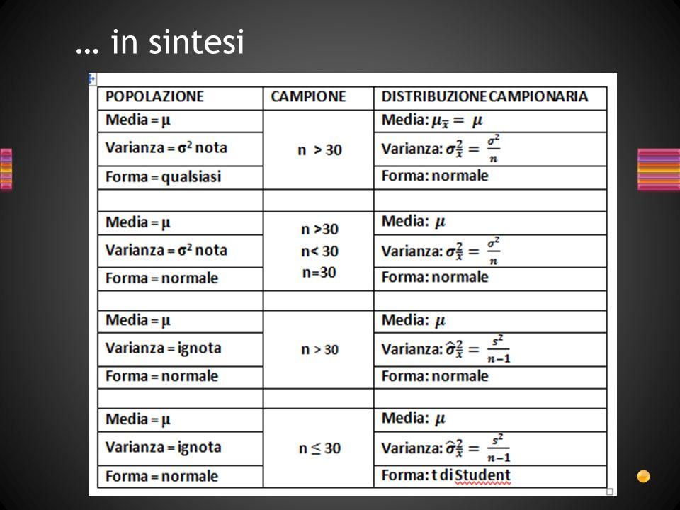 E-mail: r.romanelli@unich.itr.romanelli@unich.it Ricevimento: Lunedì 11:00 – 12:00 Materiale didattico su: http://www.psicometria.unich.it