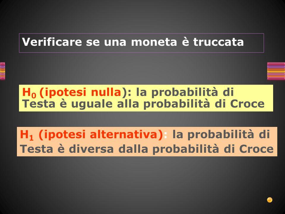 Si indica con α è un valore di probabilità che funge da linea di demarcazione tra lIpotesi Nulla e quella Alternativa Rappresenta la REGOLA DECISIONALE Definisce una REGIONE DI ACCETTAZIONE ed una REGIONE DI RIFIUTO della Ipotesi Nulla Il valore di α dipende dal tipo di Ipotesi Alternativa H1: –Se è monodirezionale destra, il valore di α verrà preso tutto nella coda di destra della distribuzione –Se è monodirezionale sinistra il valore di α verrà preso tutto nella coda di sinistra della distribuzione IL LIVELLO DI SIGNIFICATIVITA