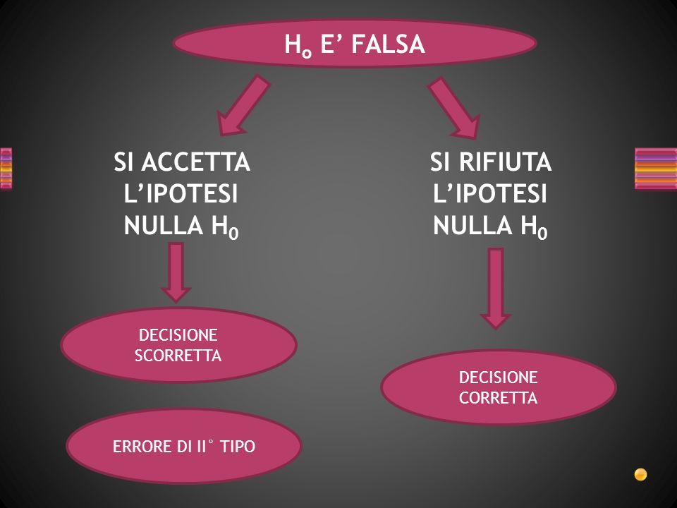 REGOLE DI DECISIONE