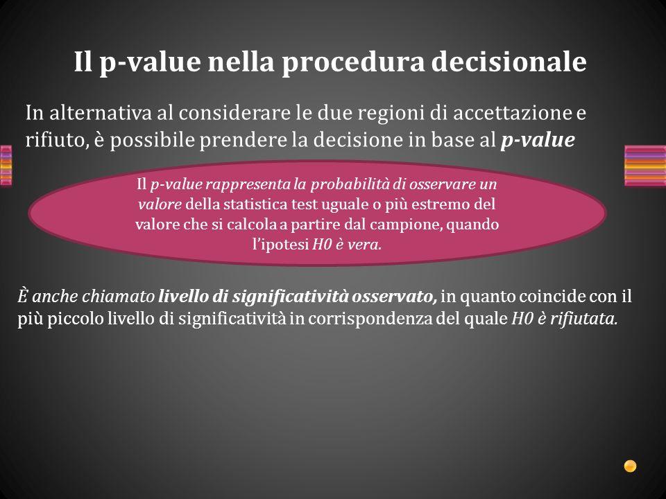 La regola decisionale per Rifiutare H O è: Se p Accetto H 0 e Rifiuto H 1 se p Rifiuto H 0 e Accetto H 1 p