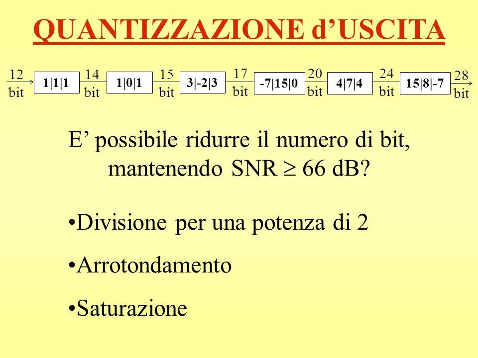 QUANTIZZAZIONE dUSCITA E possibile ridurre il numero di bit, mantenendo SNR 66 dB? 1 0 13 -2 3 -7 15 0 1 1 1 4 7 415 8 -7 12 bit 24 bit 20 bit 17 bit