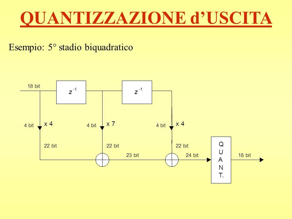 x 4 x 7 x 4 18 bit 4 bit 22 bit 23 bit 24 bit z -1 z -1 Q U A N T. 18 bit QUANTIZZAZIONE dUSCITA Esempio: 5° stadio biquadratico