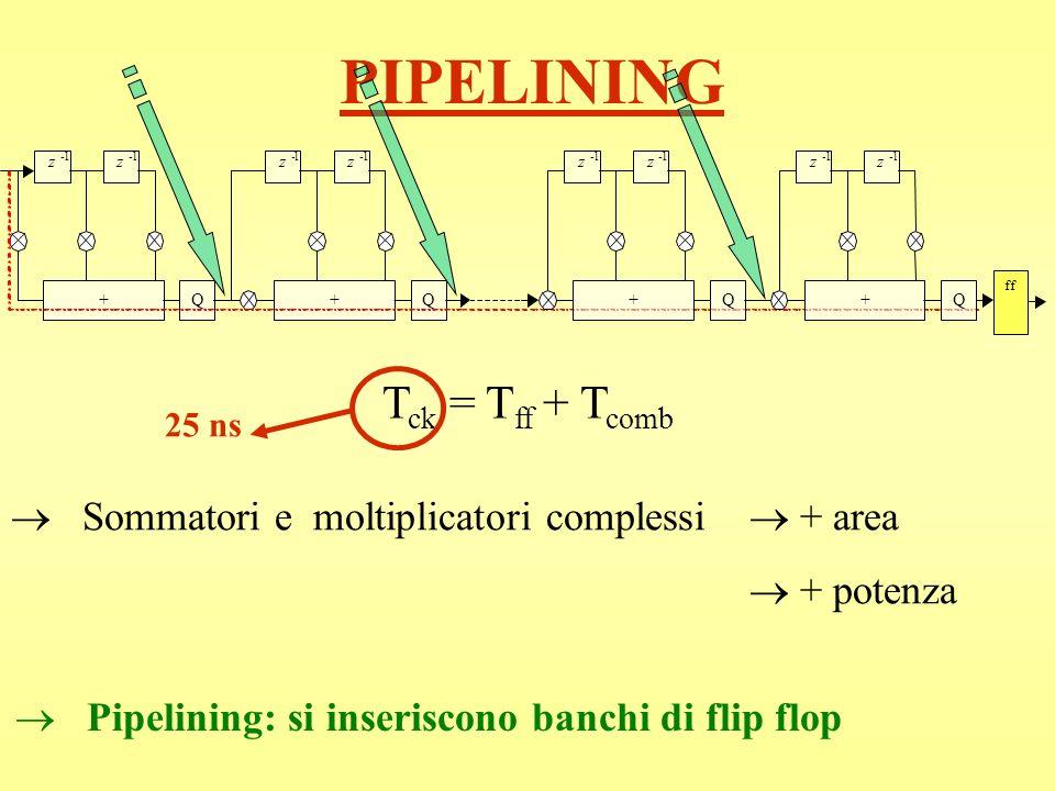 PIPELINING Pipelining: si inseriscono banchi di flip flop T ck = T ff + T comb Sommatori e moltiplicatori complessi + area + potenza 25 ns