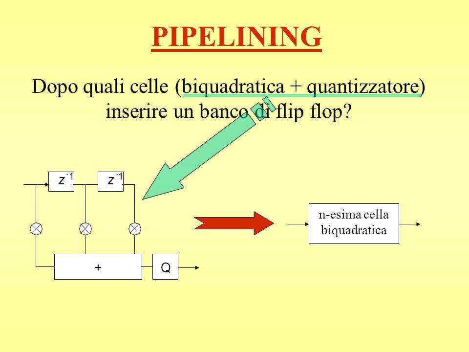PIPELINING Dopo quali celle (biquadratica + quantizzatore) inserire un banco di flip flop? n-esima cella biquadratica z - 1 z - 1 + Q