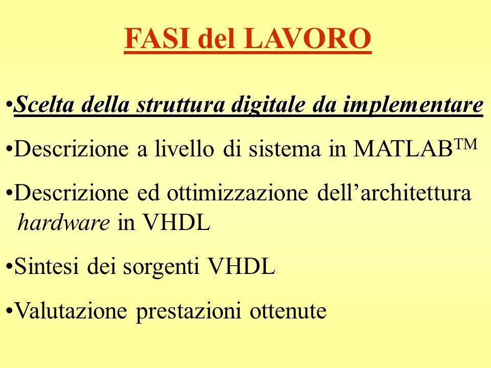 FASI del LAVORO Scelta della struttura digitale da implementareScelta della struttura digitale da implementare Descrizione a livello di sistema in MAT