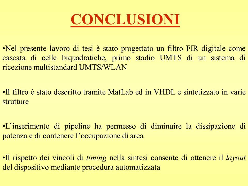 CONCLUSIONI Nel presente lavoro di tesi è stato progettato un filtro FIR digitale come cascata di celle biquadratiche, primo stadio UMTS di un sistema