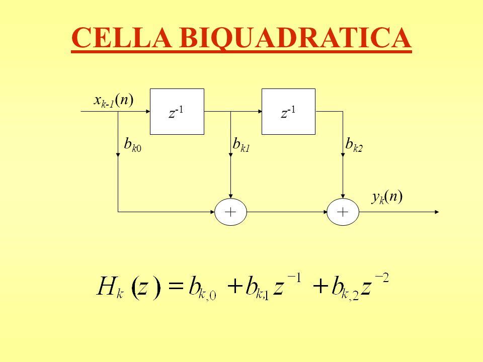 CELLA BIQUADRATICA x k-1 (n) z -1 yk(n)yk(n) bk0bk0 b k1 b k2