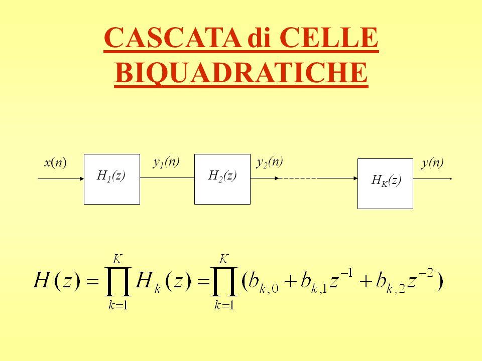 CASCATA di CELLE BIQUADRATICHE x(n)x(n) H 2 (z) y 1 (n)y 2 (n) y(n) H 1 (z) H K (z)