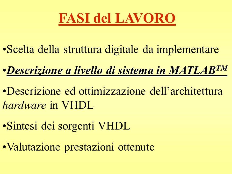 FASI del LAVORO Scelta della struttura digitale da implementare Descrizione a livello di sistema in MATLAB TMDescrizione a livello di sistema in MATLA