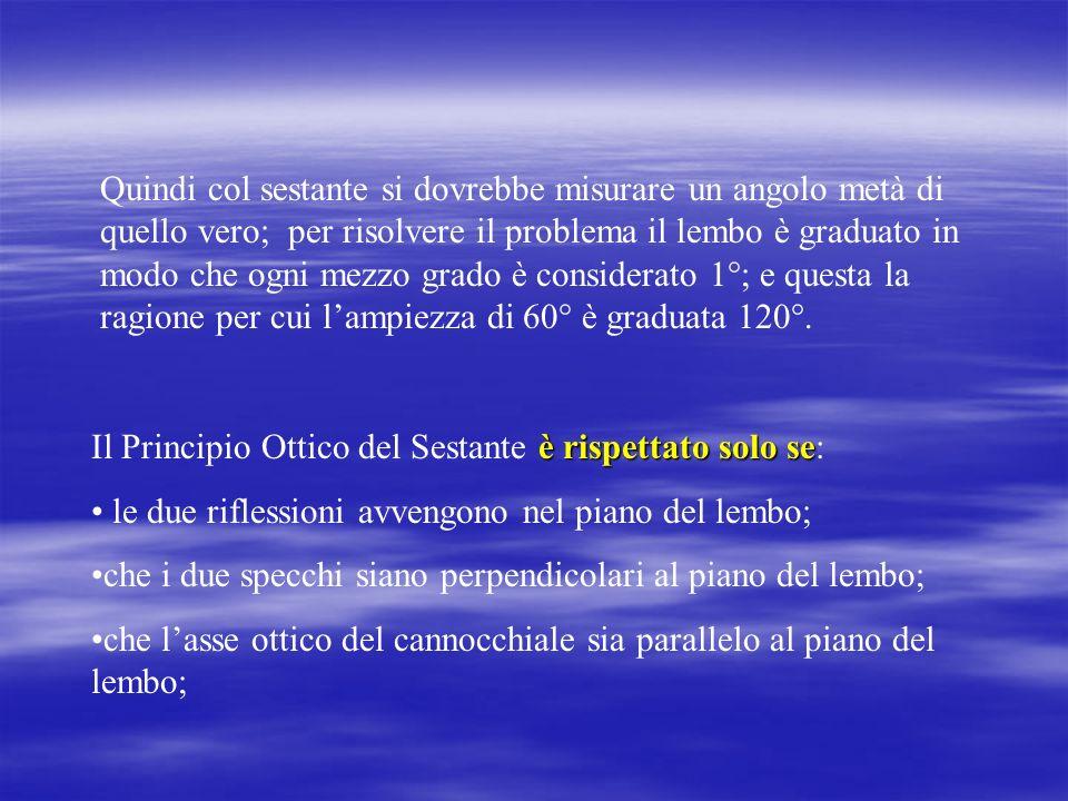 PRINCIPIO OTTICO DEL SESTANTE Il principio Ottico del Sestante è il seguente: se un raggio di luce subisce due riflessioni nel medesimo piano, langolo