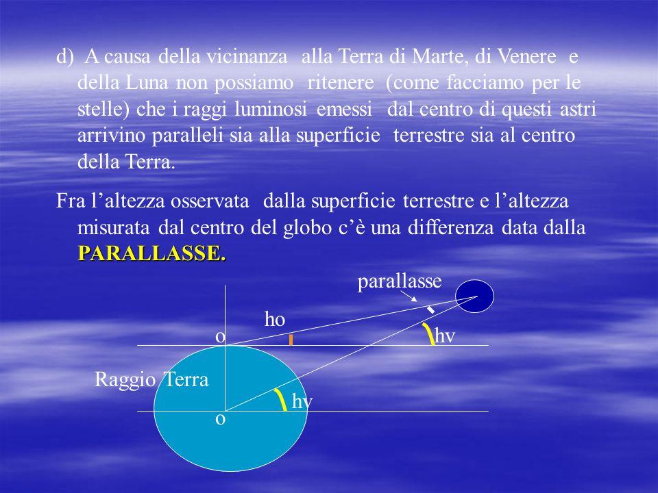 c) Se si osservano astri vicini (Es: SOLE, Luna ecc), noi osserviamo il lembo inferiore o quello superiore del Sole e della Luna, dato che i centri de