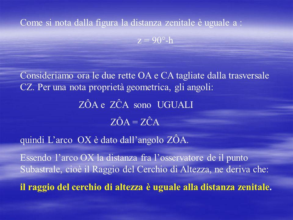 Come si nota dalla figura la distanza zenitale è uguale a : z = 90°-h Consideriamo ora le due rette OA e CA tagliate dalla trasversale CZ.
