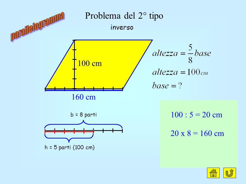 50 cm Problema del 1° tipo h = 5 parti b = 8 parti 80 : 8 = 10 cm 10 x 5 = 50 cm 80 cm diretto