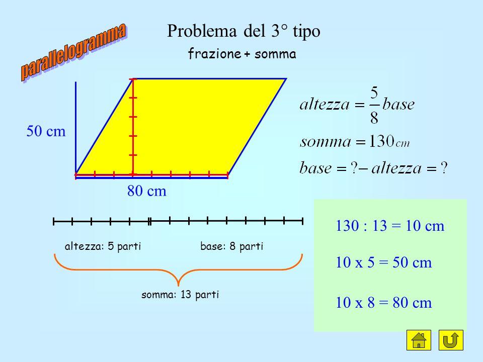 Problema del 2° tipo h = 5 parti (100 cm) b = 8 parti 100 : 5 = 20 cm 20 x 8 = 160 cm 100 cm inverso 160 cm