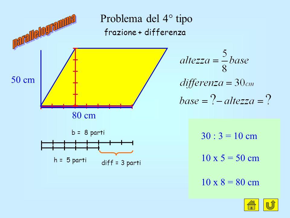 Problema del 3° tipo altezza: 5 partibase: 8 parti somma: 13 parti 130 : 13 = 10 cm 10 x 5 = 50 cm 10 x 8 = 80 cm 50 cm frazione + somma 80 cm