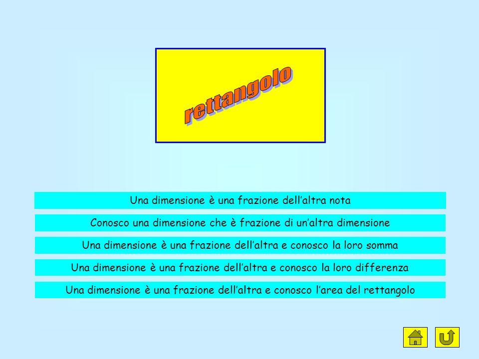 Problemi con frazioni nei quadrilateri e nei triangoli Una presentazione del prof. Enzo Mardegan - http:/digilander.libero.it/enzomrd