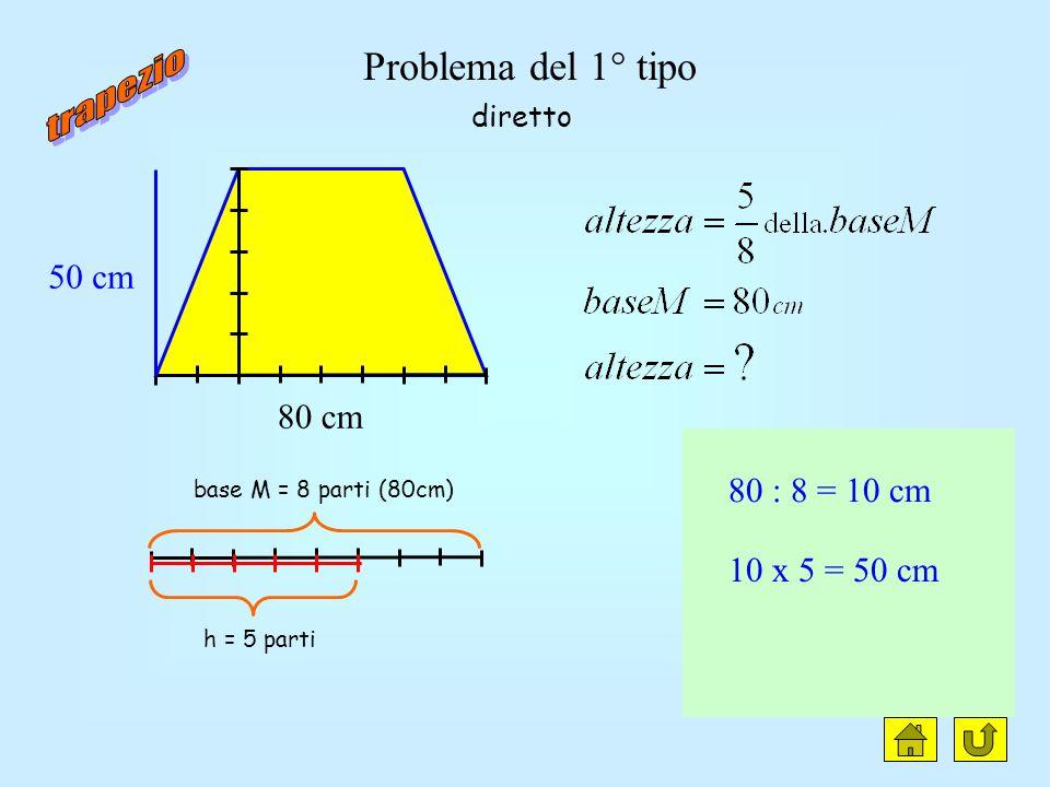 Laltezza è una frazione della base nota Conosco il lato che è frazione della base maggiore (trapezio isoscele) Una base è una frazione dellaltra e con
