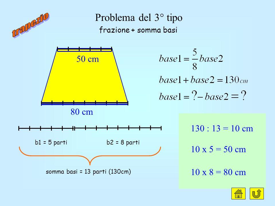 lato = 5 parti (100cm) base M = 8 parti 100 : 5 = 20 cm 20 x 8 = 160 cm Problema del 2° tipo inverso 160 cm