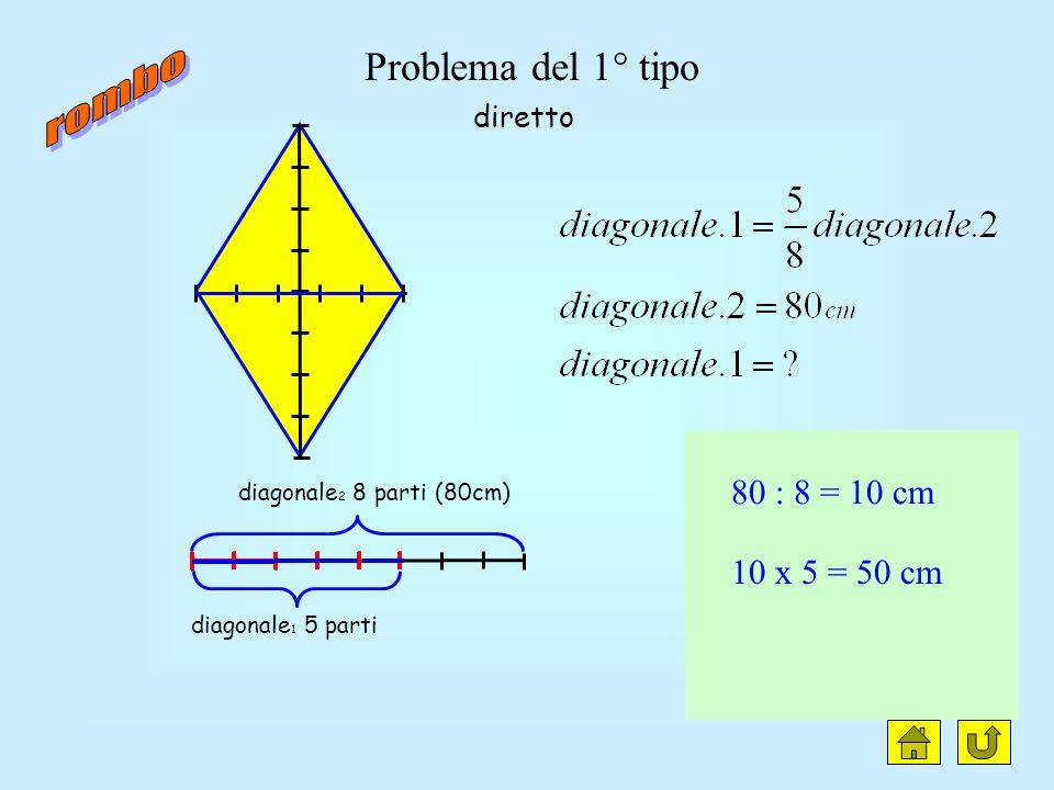 Una diagonale è una frazione dellaltra diagonale Conosco una diagonale che è frazione dellaltra diagonale Una diagonale è una frazione dellaltra e con