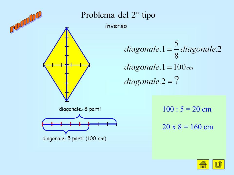 Problema del 1° tipo diagonale 1 5 parti diagonale 2 8 parti (80cm) 80 : 8 = 10 cm 10 x 5 = 50 cm diretto