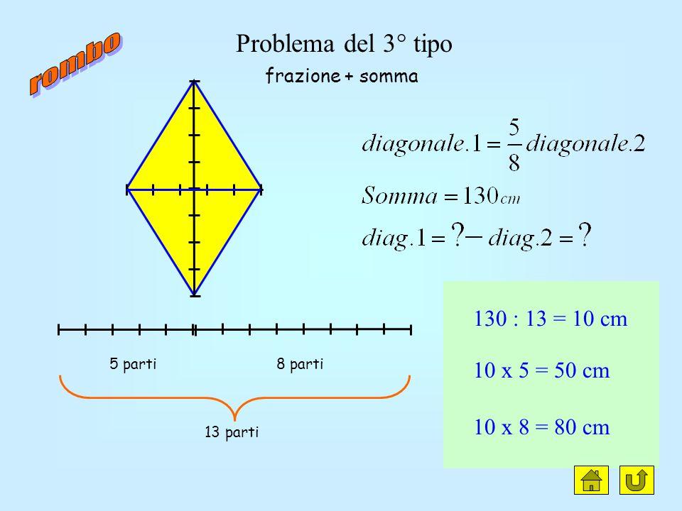 Problema del 2° tipo diagonale 1 5 parti (100 cm) diagonale 2 8 parti 100 : 5 = 20 cm 20 x 8 = 160 cm inverso