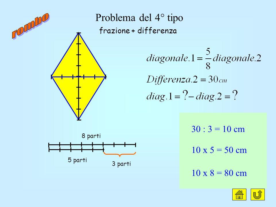 Problema del 3° tipo frazione + somma 5 parti8 parti 13 parti 130 : 13 = 10 cm 10 x 5 = 50 cm 10 x 8 = 80 cm
