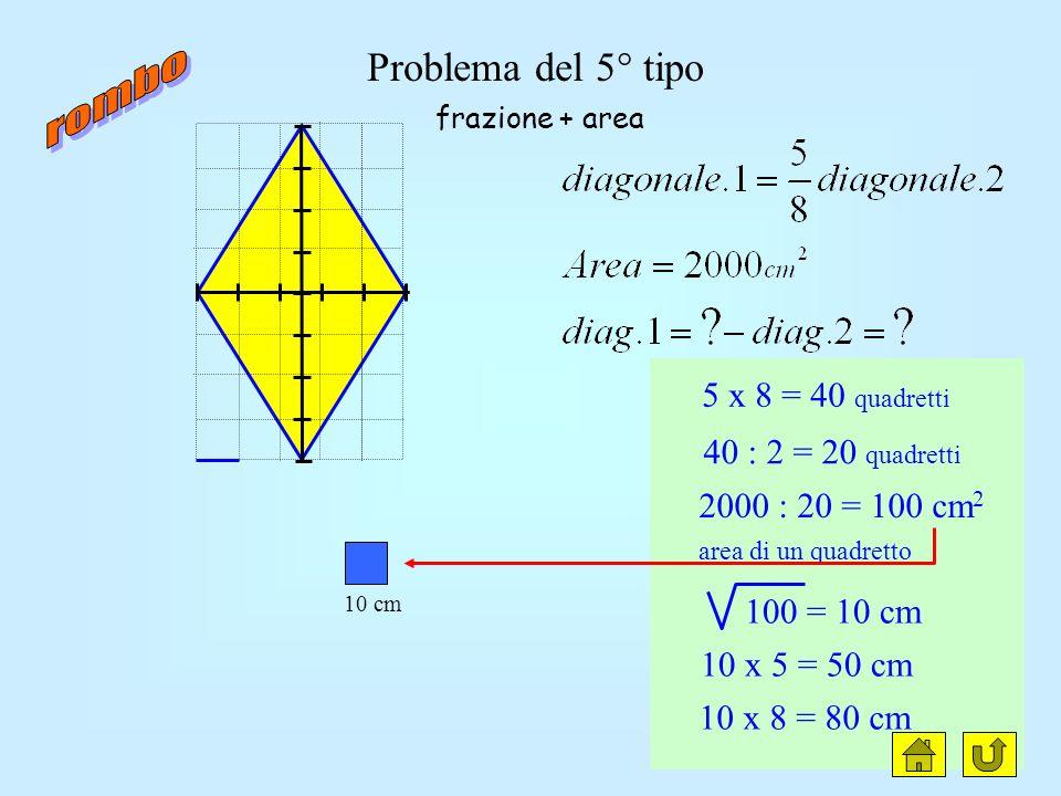 Problema del 4° tipo frazione + differenza 5 parti 8 parti 3 parti 30 : 3 = 10 cm 10 x 5 = 50 cm 10 x 8 = 80 cm