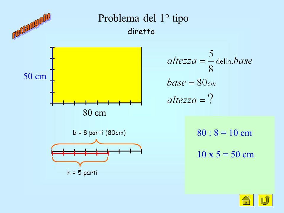 Una dimensione è una frazione dellaltra nota Conosco una dimensione che è frazione di unaltra dimensione Una dimensione è una frazione dellaltra e con