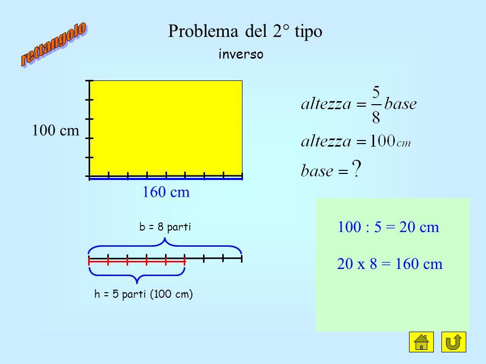 Problema del 1° tipo h = 5 parti b = 8 parti (80cm) 80 : 8 = 10 cm 10 x 5 = 50 cm 80 cm 50 cm diretto