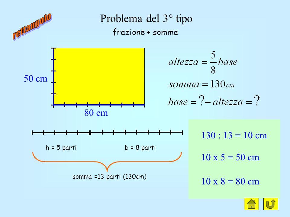 100 : 5 = 20 cm Problema del 2° tipo h = 5 parti (100 cm) b = 8 parti 20 x 8 = 160 cm 100 cm inverso 160 cm
