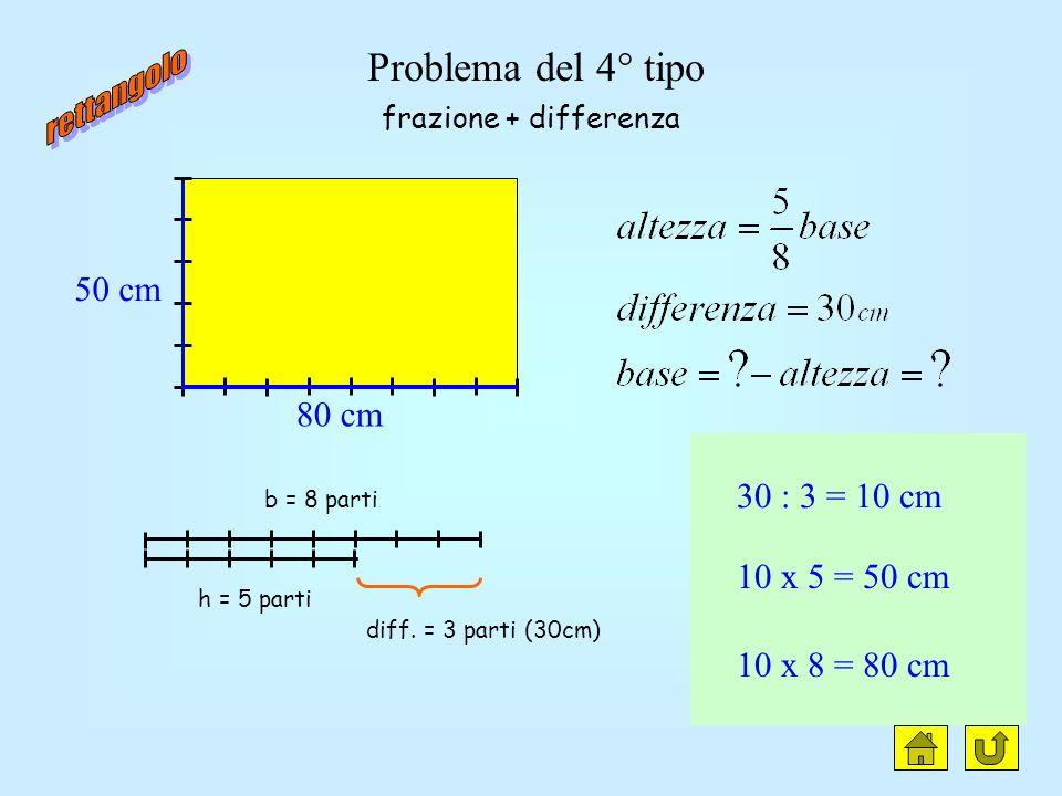 Problema del 3° tipo h = 5 partib = 8 parti somma =13 parti (130cm) 130 : 13 = 10 cm 10 x 5 = 50 cm 10 x 8 = 80 cm 80 cm 50 cm frazione + somma